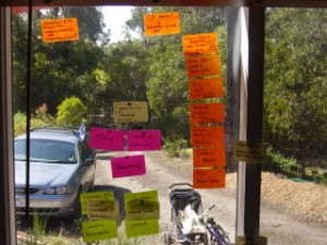 Post its on the Window
