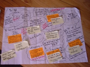 Linking the core themes on Butcher\'s Paper